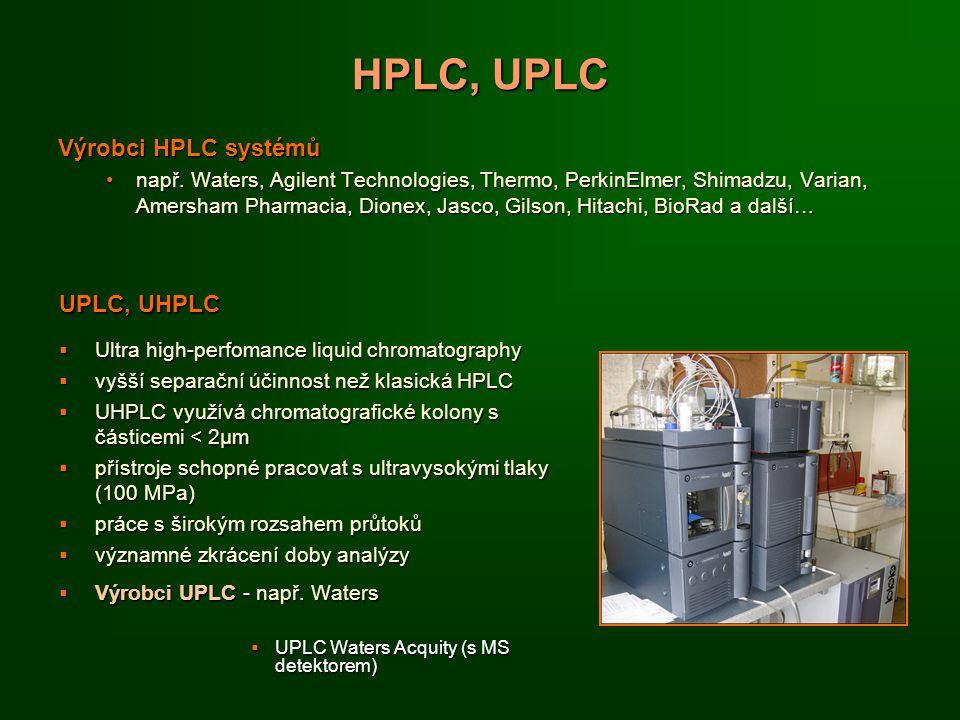 HPLC, UPLC Výrobci HPLC systémů např.