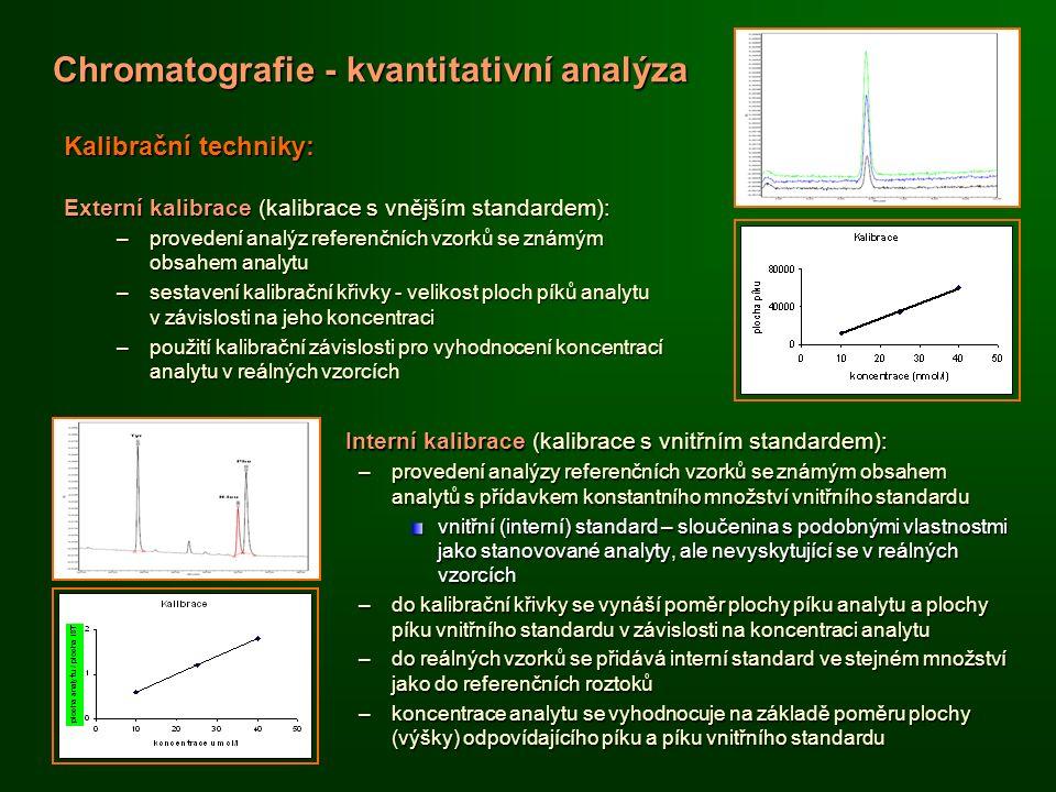 Chromatografie - kvantitativní analýza Kalibrační techniky: Externí kalibrace (kalibrace s vnějším standardem): –provedení analýz referenčních vzorků se známým obsahem analytu –sestavení kalibrační křivky - velikost ploch píků analytu v závislosti na jeho koncentraci –použití kalibrační závislosti pro vyhodnocení koncentrací analytu v reálných vzorcích Interní kalibrace (kalibrace s vnitřním standardem): –provedení analýzy referenčních vzorků se známým obsahem analytů s přídavkem konstantního množství vnitřního standardu vnitřní (interní) standard – sloučenina s podobnými vlastnostmi jako stanovované analyty, ale nevyskytující se v reálných vzorcích –do kalibrační křivky se vynáší poměr plochy píku analytu a plochy píku vnitřního standardu v závislosti na koncentraci analytu –do reálných vzorků se přidává interní standard ve stejném množství jako do referenčních roztoků –koncentrace analytu se vyhodnocuje na základě poměru plochy (výšky) odpovídajícího píku a píku vnitřního standardu