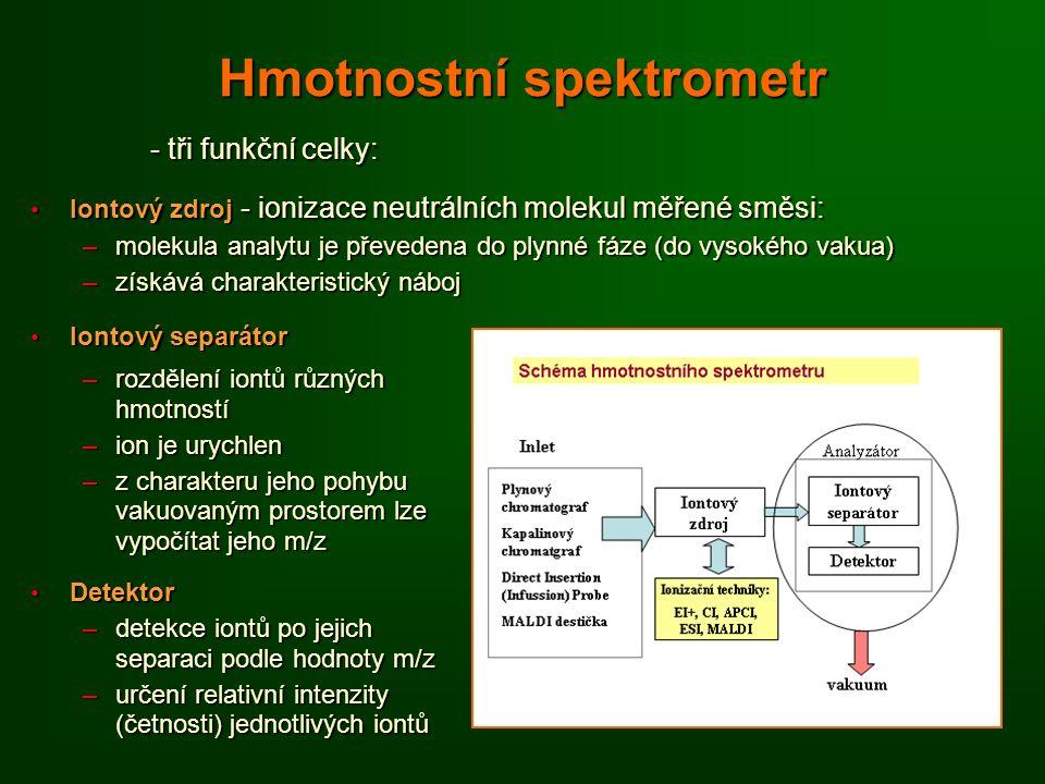 Hmotnostní spektrometr - tři funkční celky: - tři funkční celky: Iontový zdroj - ionizace neutrálních molekul měřené směsi: Iontový zdroj - ionizace neutrálních molekul měřené směsi: –molekula analytu je převedena do plynné fáze (do vysokého vakua) –získává charakteristický náboj Iontový separátor Iontový separátor –rozdělení iontů různých hmotností –ion je urychlen –z charakteru jeho pohybu vakuovaným prostorem lze vypočítat jeho m/z Detektor Detektor –detekce iontů po jejich separaci podle hodnoty m/z –určení relativní intenzity (četnosti) jednotlivých iontů
