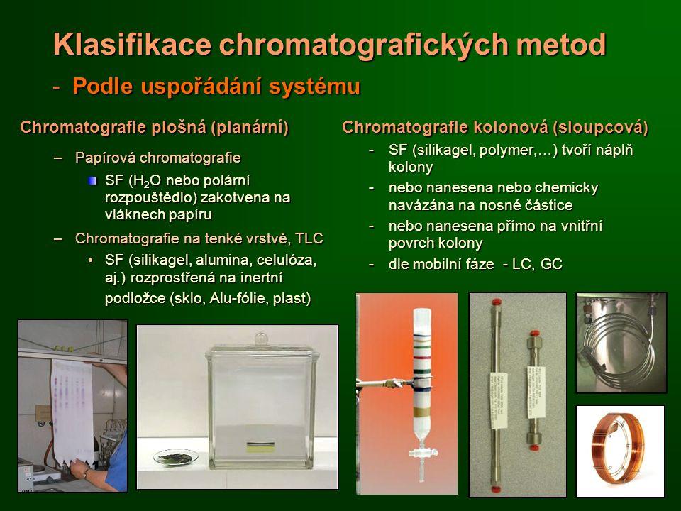 Klasifikace chromatografických metod - Podle uspořádání systému Chromatografie plošná (planární) –Papírová chromatografie SF (H 2 O nebo polární rozpouštědlo) zakotvena na vláknech papíru –Chromatografie na tenké vrstvě, TLC SF (silikagel, alumina, celulóza, aj.) rozprostřená na inertní podložce (sklo, Alu-fólie, plast) SF (silikagel, alumina, celulóza, aj.) rozprostřená na inertní podložce (sklo, Alu-fólie, plast) Chromatografie kolonová (sloupcová) -SF (silikagel, polymer,…) tvoří náplň kolony -nebo nanesena nebo chemicky navázána na nosné částice -nebo nanesena přímo na vnitřní povrch kolony -dle mobilní fáze - LC, GC