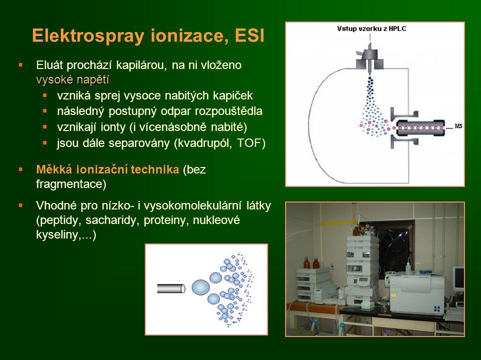 Elektrospray ionizace, ESI  vysoké napětí  Eluát prochází kapilárou, na ni vloženo vysoké napětí   vzniká sprej vysoce nabitých kapiček   následný postupný odpar rozpouštědla   vznikají ionty (i vícenásobně nabité)   jsou dále separovány (kvadrupól, TOF)   Měkká ionizační technika (bez fragmentace)   Vhodné pro nízko- i vysokomolekulární látky (peptidy, sacharidy, proteiny, nukleové kyseliny,...)
