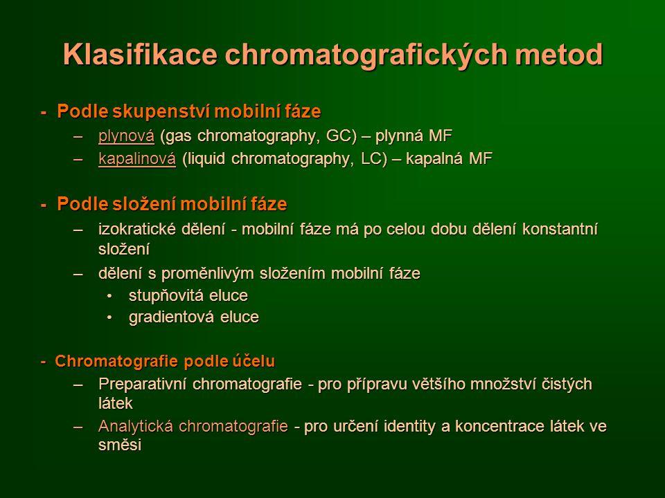 Klasifikace chromatografických metod - Podle skupenství mobilní fáze –plynová (gas chromatography, GC) – plynná MF –kapalinová (liquid chromatography, LC) – kapalná MF - Podle složení mobilní fáze –izokratické dělení - mobilní fáze má po celou dobu dělení konstantní složení –dělení s proměnlivým složením mobilní fáze stupňovitá eluce stupňovitá eluce gradientová eluce gradientová eluce - Chromatografie podle účelu –Preparativní chromatografie - pro přípravu většího množství čistých látek –Analytická chromatografie - pro určení identity a koncentrace látek ve směsi
