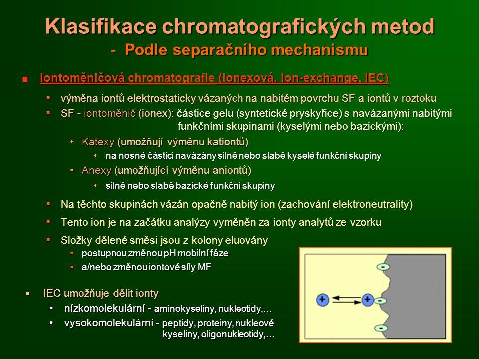Klasifikace chromatografických metod - Podle separačního mechanismu ■ Iontoměničová (ionexová, ion-exchange, IEC) ■ Iontoměničová chromatografie (ionexová, ion-exchange, IEC)  výměna iontů elektrostaticky vázaných na nabitém povrchu SF a iontů v roztoku  SF - iontoměnič (ionex): částice gelu (syntetické pryskyřice) s navázanými nabitými funkčními skupinami (kyselými nebo bazickými): Katexy (umožňují výměnu kationtů)Katexy (umožňují výměnu kationtů) na nosné částici navázány silně nebo slabě kyselé funkční skupinyna nosné částici navázány silně nebo slabě kyselé funkční skupiny Anexy (umožňující výměnu aniontů)Anexy (umožňující výměnu aniontů) silně nebo slabě bazické funkční skupinysilně nebo slabě bazické funkční skupiny  Na těchto skupinách vázán opačně nabitý ion (zachování elektroneutrality)  Tento ion je na začátku analýzy vyměněn za ionty analytů ze vzorku  Složky dělené směsi jsou z kolony eluovány  postupnou změnou pH mobilní fáze  a/nebo změnou iontové síly MF  IEC umožňuje dělit ionty nízkomolekulární - aminokyseliny, nukleotidy,… vysokomolekulární - peptidy, proteiny, nukleové kyseliny, oligonukleotidy,…