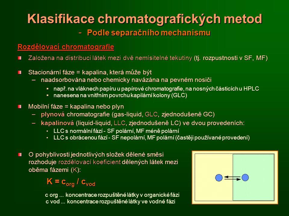 Plynová chromatografie, GC - kolony Náplňové kolony - starší typ, již málo používané –trubice (vnitřní průměr řádově mm, délka 1 m a více, sklo nebo nerez ocel) naplněné nosnými částicemi –částice náplně jsou samy o sobě stacionární fází (GSC – sorbenty: modifikovaný silikagel, aktivní uhlí, alumina, molekulové síto,…) –částice jsou stacionární fází potaženy (GLC)  užší kolony vyšší účinnost x menší kapacita pro vzorekvyšší účinnost x menší kapacita pro vzorek  delší kolony vyšší účinnost x nutné zvýšené tlaky MFvyšší účinnost x nutné zvýšené tlaky MF Kapilární kolony - WCOT (wall-coated open tubular column) –kapiláry z křemenného skla (vnitřní průměr 0,1 - 0,5 mm, délka 10 - 150 m) –na povrchu potaženy polyimidem (pevnost a pružnost) –vnitřní povrch potažen tenkým filmem SF –velmi účinné –malá kapacita pro vzorek