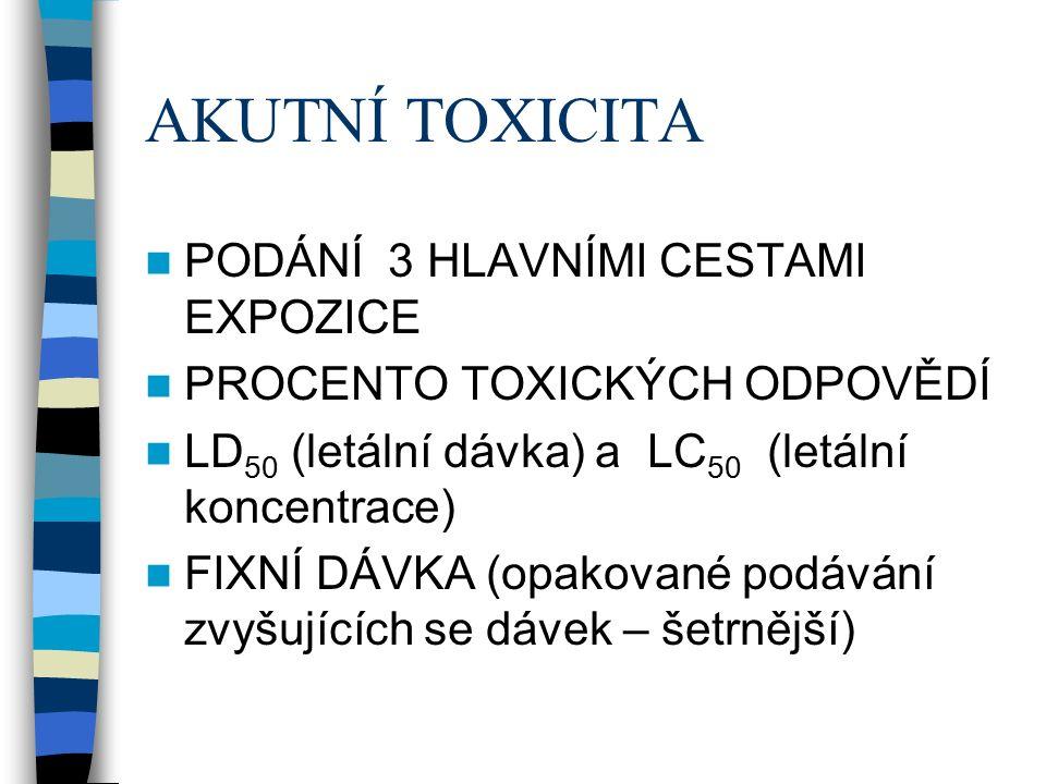 AKUTNÍ TOXICITA PODÁNÍ 3 HLAVNÍMI CESTAMI EXPOZICE PROCENTO TOXICKÝCH ODPOVĚDÍ LD 50 (letální dávka) a LC 50 (letální koncentrace) FIXNÍ DÁVKA (opakované podávání zvyšujících se dávek – šetrnější)