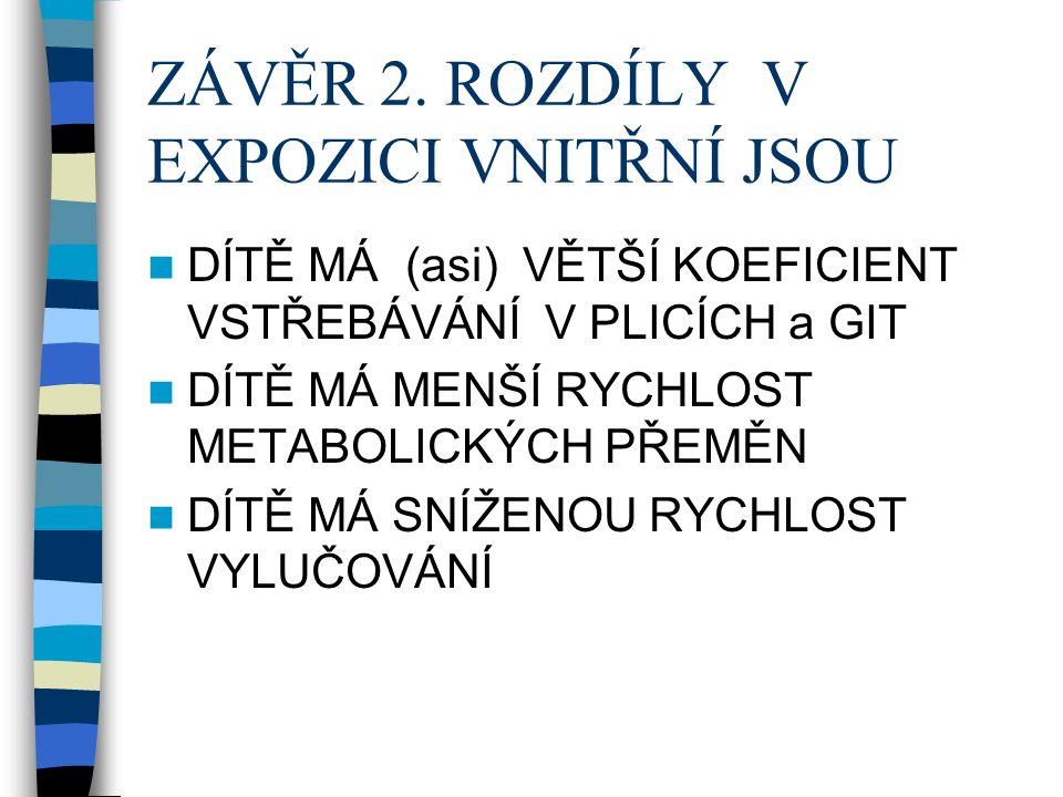 ZÁVĚR 2.