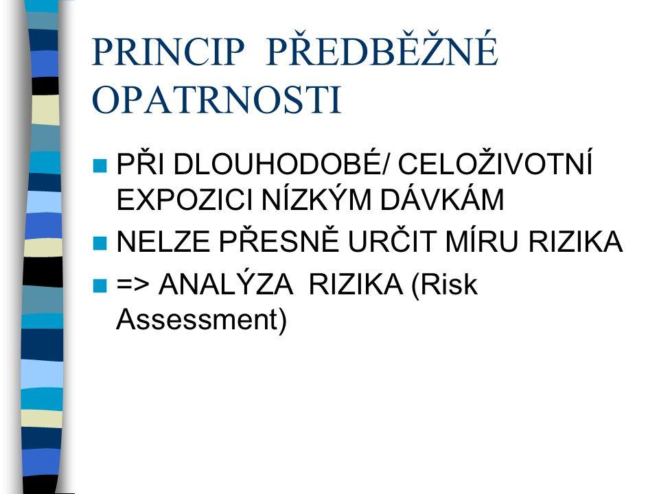 PRINCIP PŘEDBĚŽNÉ OPATRNOSTI PŘI DLOUHODOBÉ/ CELOŽIVOTNÍ EXPOZICI NÍZKÝM DÁVKÁM NELZE PŘESNĚ URČIT MÍRU RIZIKA => ANALÝZA RIZIKA (Risk Assessment)