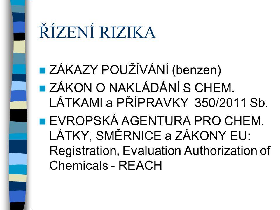 ŘÍZENÍ RIZIKA ZÁKAZY POUŽÍVÁNÍ (benzen) ZÁKON O NAKLÁDÁNÍ S CHEM.