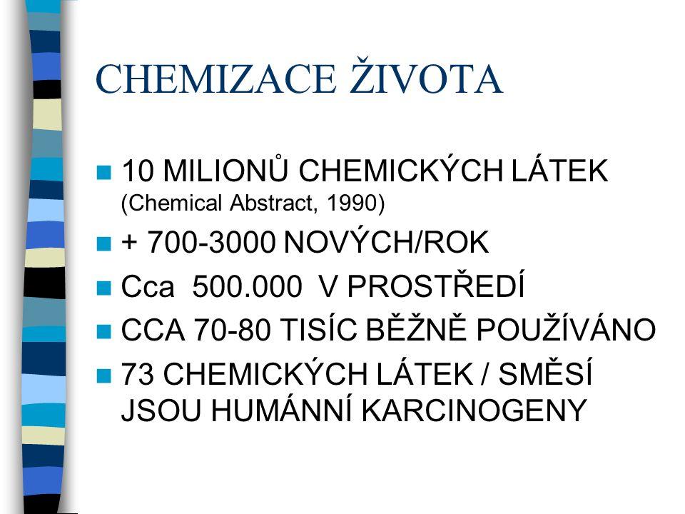 CHEMIZACE ŽIVOTA 10 MILIONŮ CHEMICKÝCH LÁTEK (Chemical Abstract, 1990) + 700-3000 NOVÝCH/ROK Cca 500.000 V PROSTŘEDÍ CCA 70-80 TISÍC BĚŽNĚ POUŽÍVÁNO 73 CHEMICKÝCH LÁTEK / SMĚSÍ JSOU HUMÁNNÍ KARCINOGENY