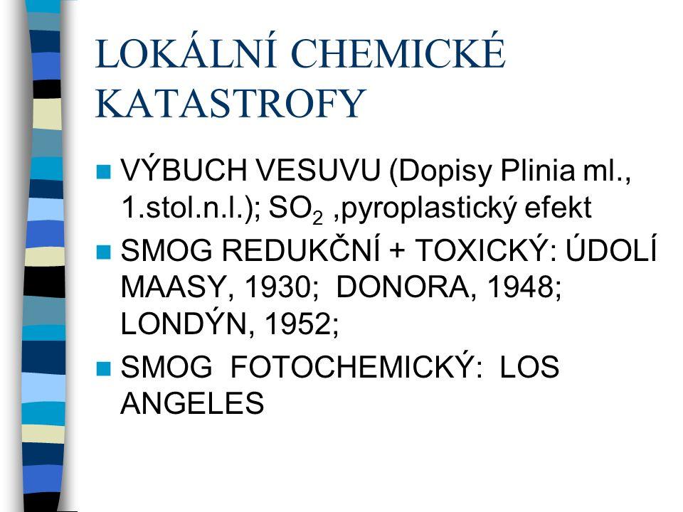 LOKÁLNÍ CHEMICKÉ KATASTROFY VÝBUCH VESUVU (Dopisy Plinia ml., 1.stol.n.l.); SO 2,pyroplastický efekt SMOG REDUKČNÍ + TOXICKÝ: ÚDOLÍ MAASY, 1930; DONORA, 1948; LONDÝN, 1952; SMOG FOTOCHEMICKÝ: LOS ANGELES