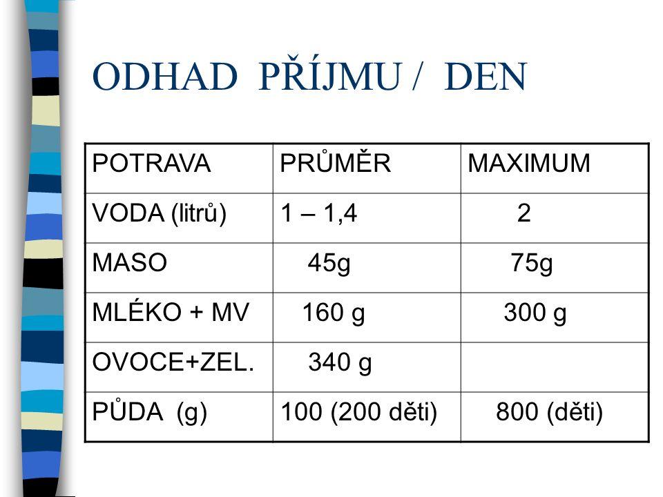 ODHAD PŘÍJMU / DEN POTRAVAPRŮMĚRMAXIMUM VODA (litrů)1 – 1,4 2 MASO 45g 75g MLÉKO + MV 160 g 300 g OVOCE+ZEL.