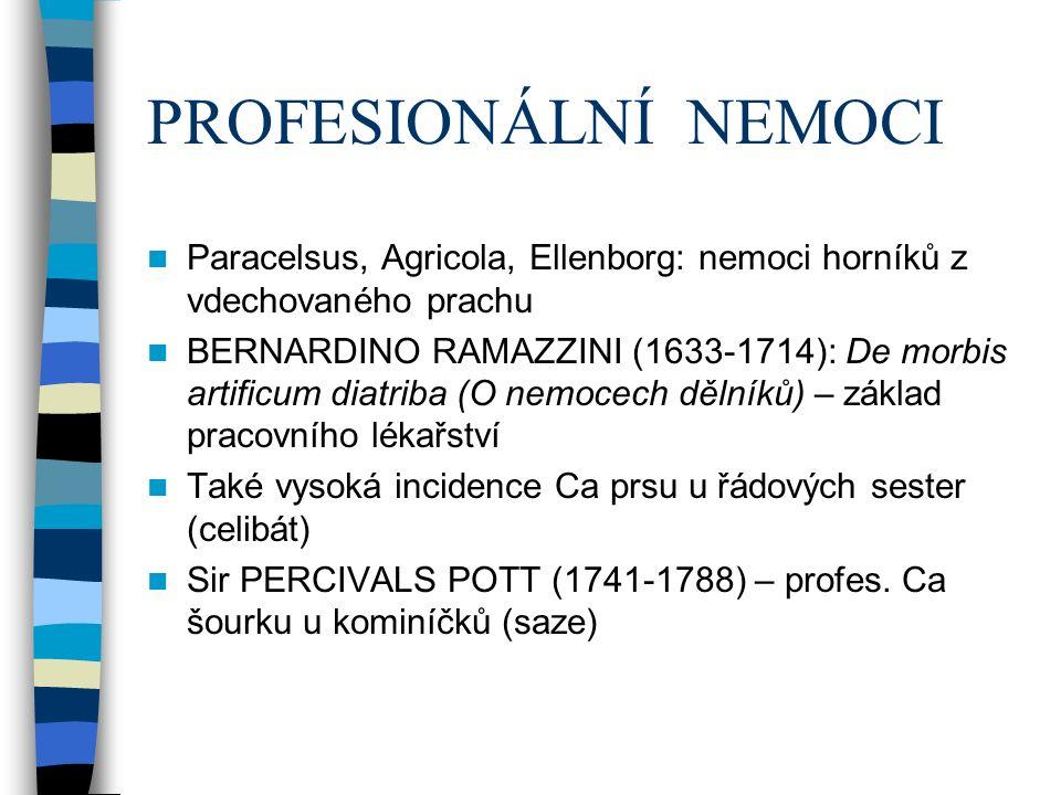 PROFESIONÁLNÍ NEMOCI Paracelsus, Agricola, Ellenborg: nemoci horníků z vdechovaného prachu BERNARDINO RAMAZZINI (1633-1714): De morbis artificum diatriba (O nemocech dělníků) – základ pracovního lékařství Také vysoká incidence Ca prsu u řádových sester (celibát) Sir PERCIVALS POTT (1741-1788) – profes.