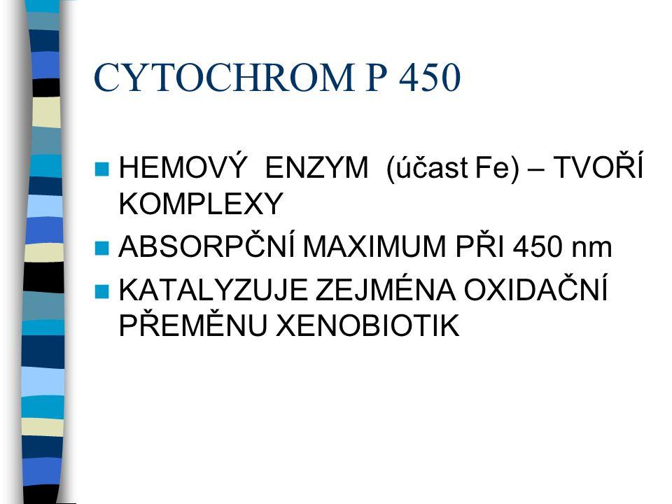 CYTOCHROM P 450 HEMOVÝ ENZYM (účast Fe) – TVOŘÍ KOMPLEXY ABSORPČNÍ MAXIMUM PŘI 450 nm KATALYZUJE ZEJMÉNA OXIDAČNÍ PŘEMĚNU XENOBIOTIK
