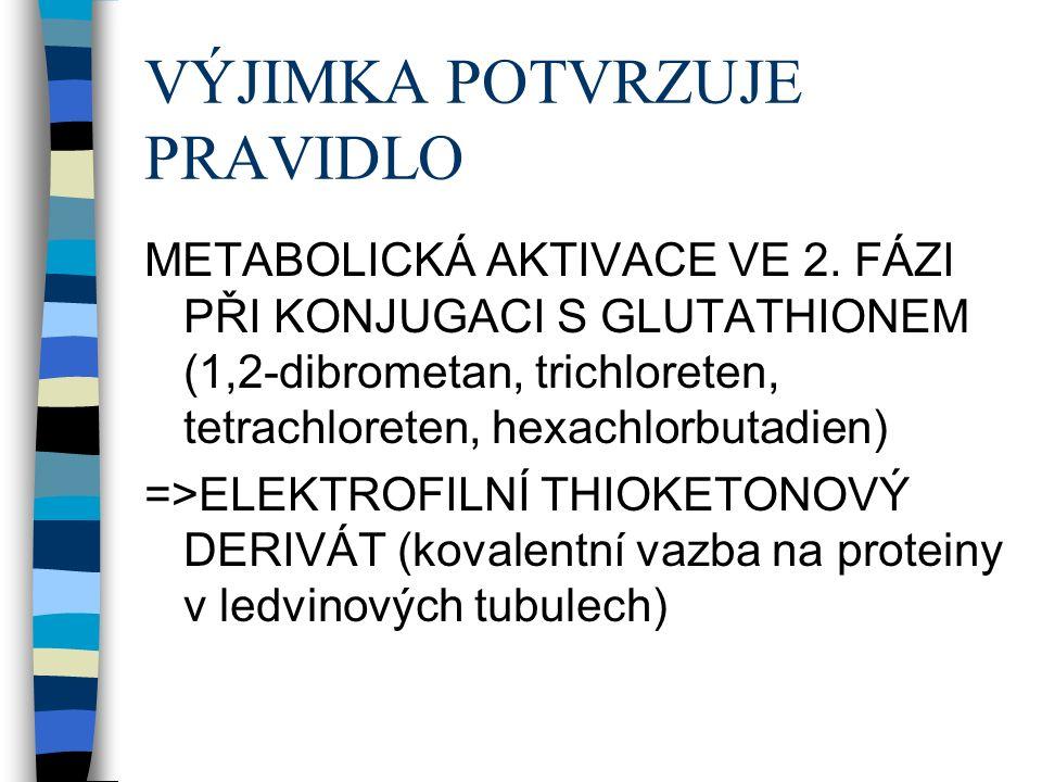 VÝJIMKA POTVRZUJE PRAVIDLO METABOLICKÁ AKTIVACE VE 2.