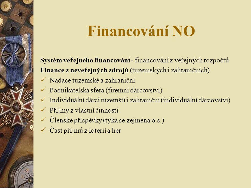 Financování NO Systém veřejného financování - financování z veřejných rozpočtů Finance z neveřejných zdrojů (tuzemských i zahraničních) Nadace tuzemské a zahraniční Podnikatelská sféra (firemní dárcovství) Individuální dárci tuzemští i zahraniční (individuální dárcovství) Příjmy z vlastní činnosti Členské příspěvky (týká se zejména o.s.) Část příjmů z loterií a her