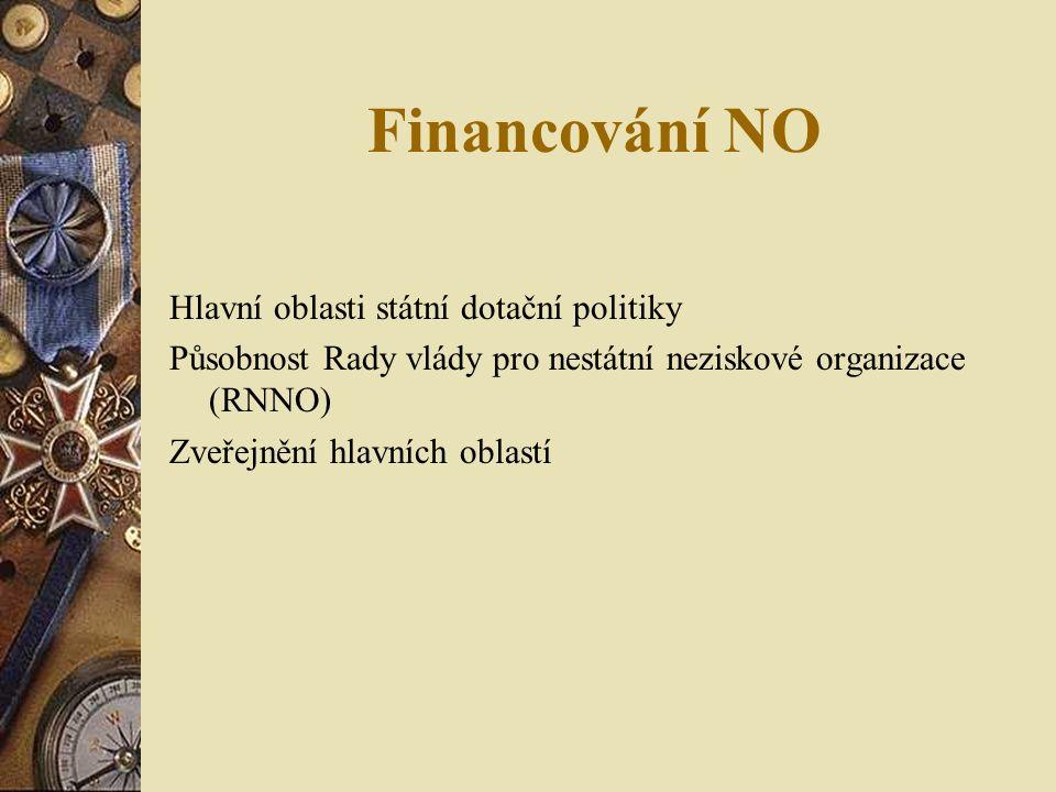 Financování NO Hlavní oblasti státní dotační politiky Působnost Rady vlády pro nestátní neziskové organizace (RNNO) Zveřejnění hlavních oblastí