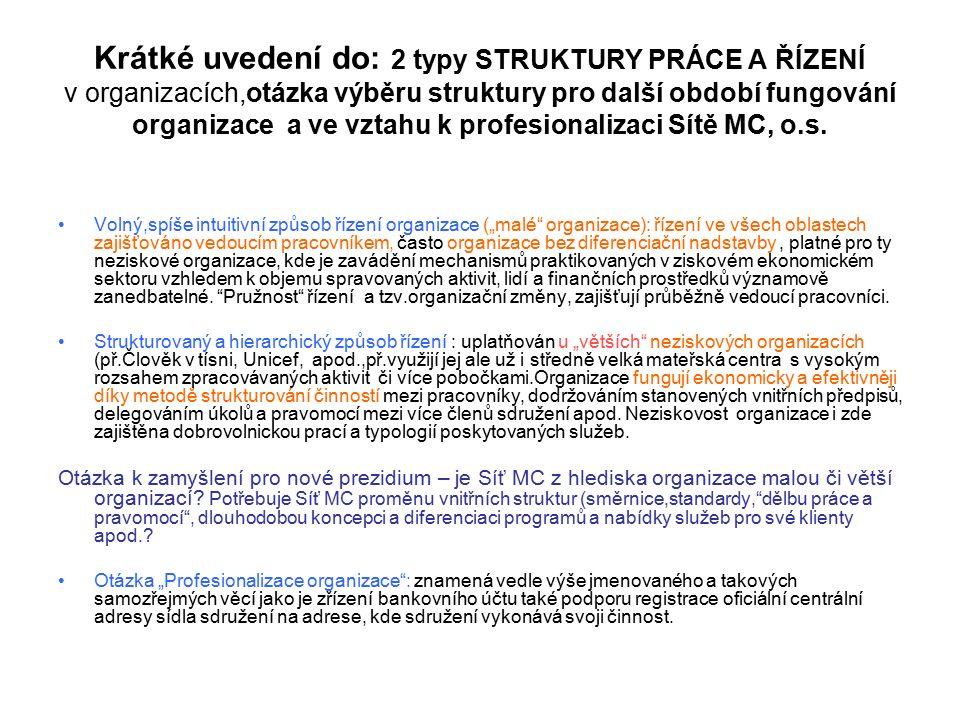 Krátké uvedení do: 2 typy STRUKTURY PRÁCE A ŘÍZENÍ v organizacích,otázka výběru struktury pro další období fungování organizace a ve vztahu k profesionalizaci Sítě MC, o.s.