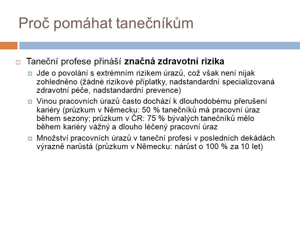 Nadační fond pro taneční kariéru Jana Návratová jana.navratova@tanecnikariera.cz www.tanecnikariera.cz 739 094 750