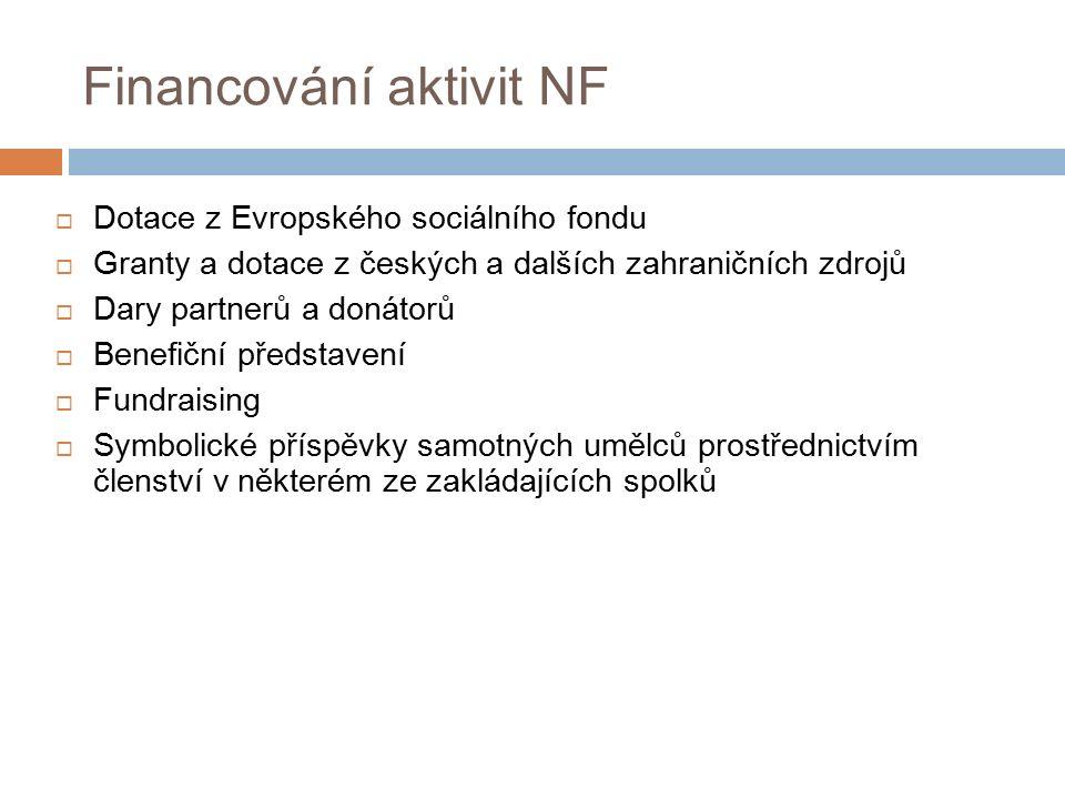Financování aktivit NF  Dotace z Evropského sociálního fondu  Granty a dotace z českých a dalších zahraničních zdrojů  Dary partnerů a donátorů  B