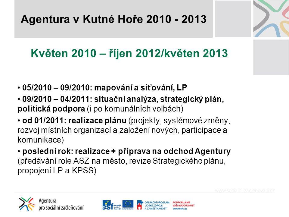 Květen 2010 – říjen 2012/květen 2013 05/2010 – 09/2010: mapování a síťování, LP 09/2010 – 04/2011: situační analýza, strategický plán, politická podpora (i po komunálních volbách) od 01/2011: realizace plánu (projekty, systémové změny, rozvoj místních organizací a založení nových, participace a komunikace) poslední rok: realizace + příprava na odchod Agentury (předávání role ASZ na město, revize Strategického plánu, propojení LP a KPSS) Agentura v Kutné Hoře 2010 - 2013