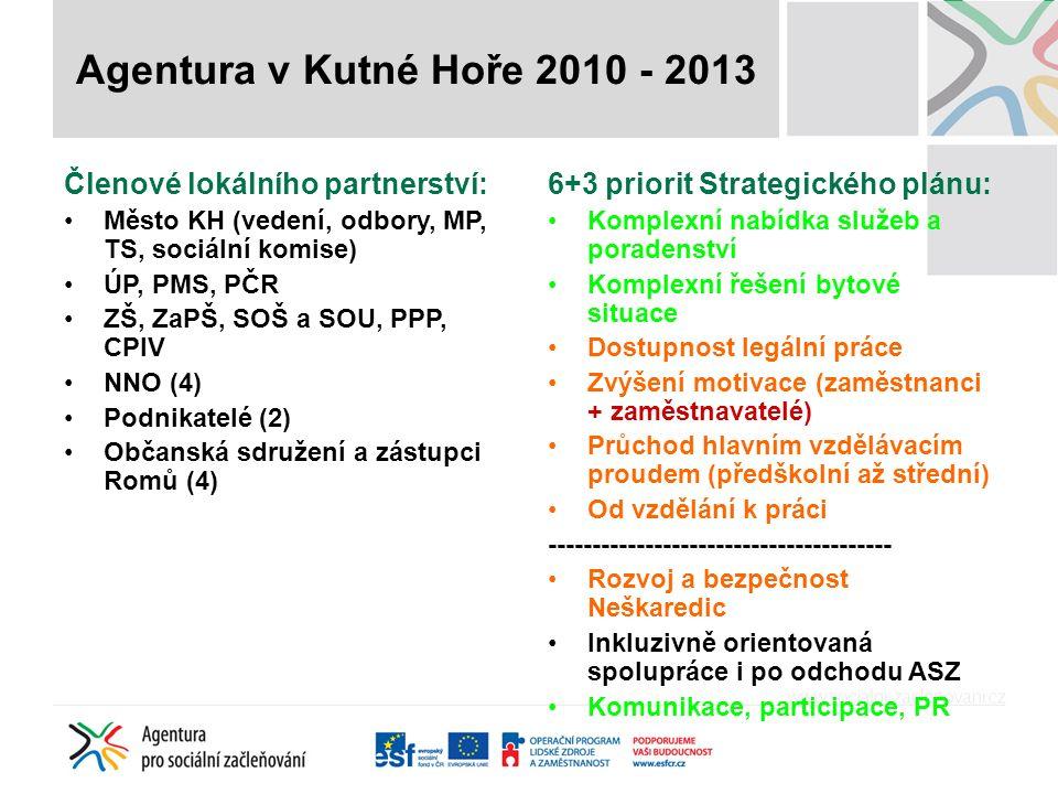 Členové lokálního partnerství: Město KH (vedení, odbory, MP, TS, sociální komise) ÚP, PMS, PČR ZŠ, ZaPŠ, SOŠ a SOU, PPP, CPIV NNO (4) Podnikatelé (2) Občanská sdružení a zástupci Romů (4) 6+3 priorit Strategického plánu: Komplexní nabídka služeb a poradenství Komplexní řešení bytové situace Dostupnost legální práce Zvýšení motivace (zaměstnanci + zaměstnavatelé) Průchod hlavním vzdělávacím proudem (předškolní až střední) Od vzdělání k práci --------------------------------------- Rozvoj a bezpečnost Neškaredic Inkluzivně orientovaná spolupráce i po odchodu ASZ Komunikace, participace, PR