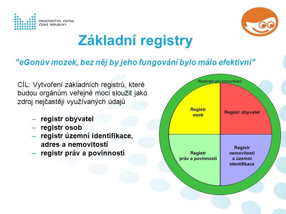 eGonův mozek, bez něj by jeho fungování bylo málo efektivní CÍL: Vytvoření základních registrů, které budou orgánům veřejné moci sloužit jako zdroj nejčastěji využívaných údajů –registr obyvatel –registr osob –registr územní identifikace, adres a nemovitostí –registr práv a povinností Základní registry