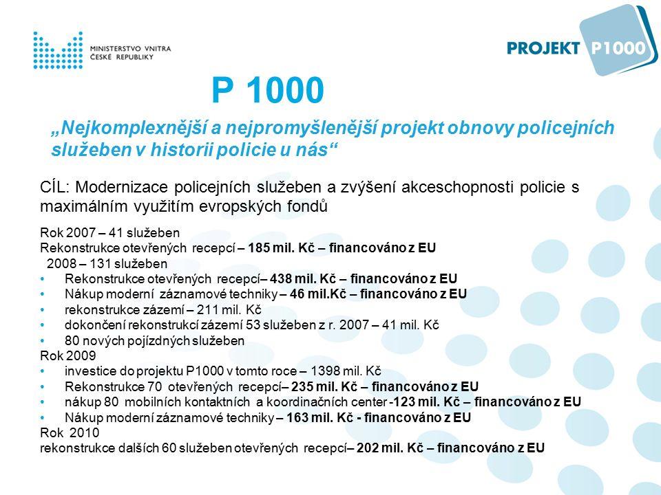 P 1000 CÍL: Modernizace policejních služeben a zvýšení akceschopnosti policie s maximálním využitím evropských fondů Rok 2007 – 41 služeben Rekonstrukce otevřených recepcí – 185 mil.