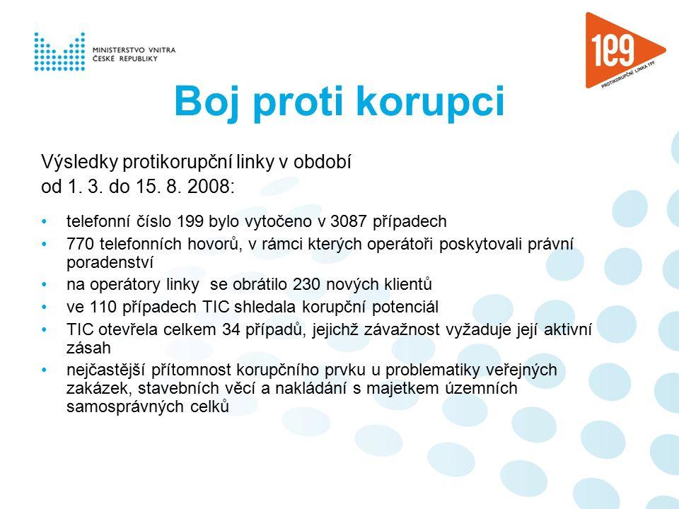 Boj proti korupci Výsledky protikorupční linky v období od 1.