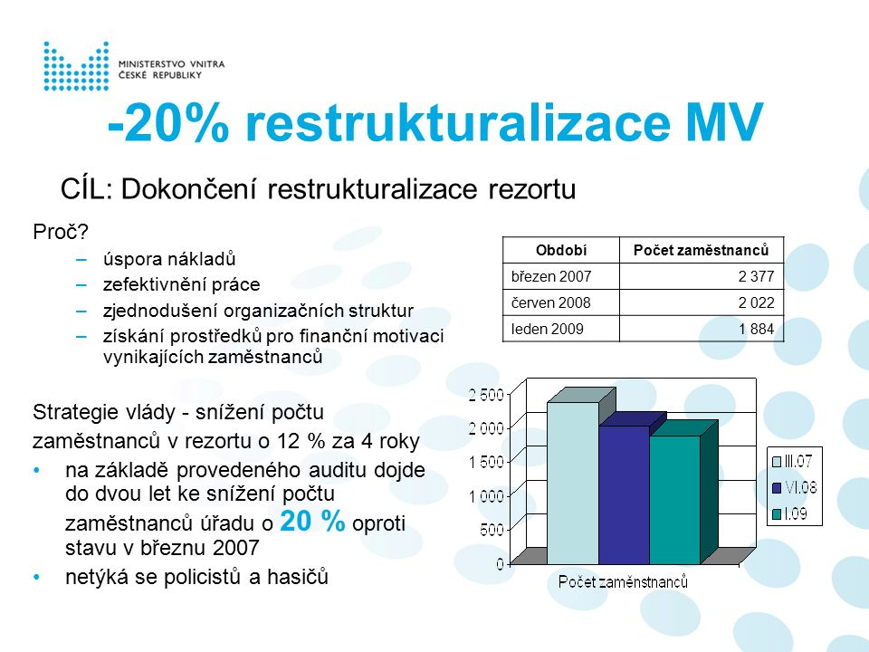 -20% restrukturalizace MV Proč? –úspora nákladů –zefektivnění práce –zjednodušení organizačních struktur –získání prostředků pro finanční motivaci vyn