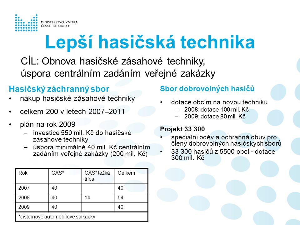 Lepší hasičská technika Hasičský záchranný sbor nákup hasičské zásahové techniky celkem 200 v letech 2007–2011 plán na rok 2009 –investice 550 mil. Kč