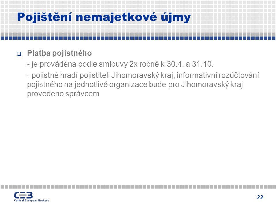 22 Pojištění nemajetkové újmy  Platba pojistného - je prováděna podle smlouvy 2x ročně k 30.4.