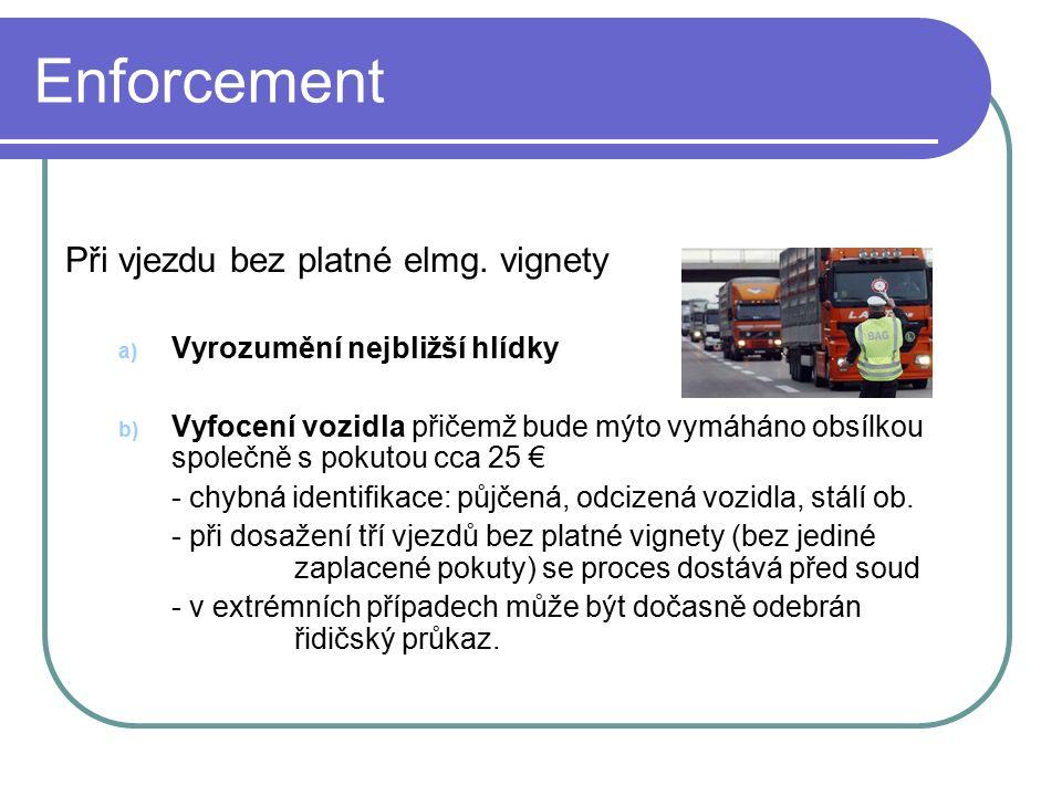 Enforcement Při vjezdu bez platné elmg. vignety a) Vyrozumění nejbližší hlídky b) Vyfocení vozidla přičemž bude mýto vymáháno obsílkou společně s poku