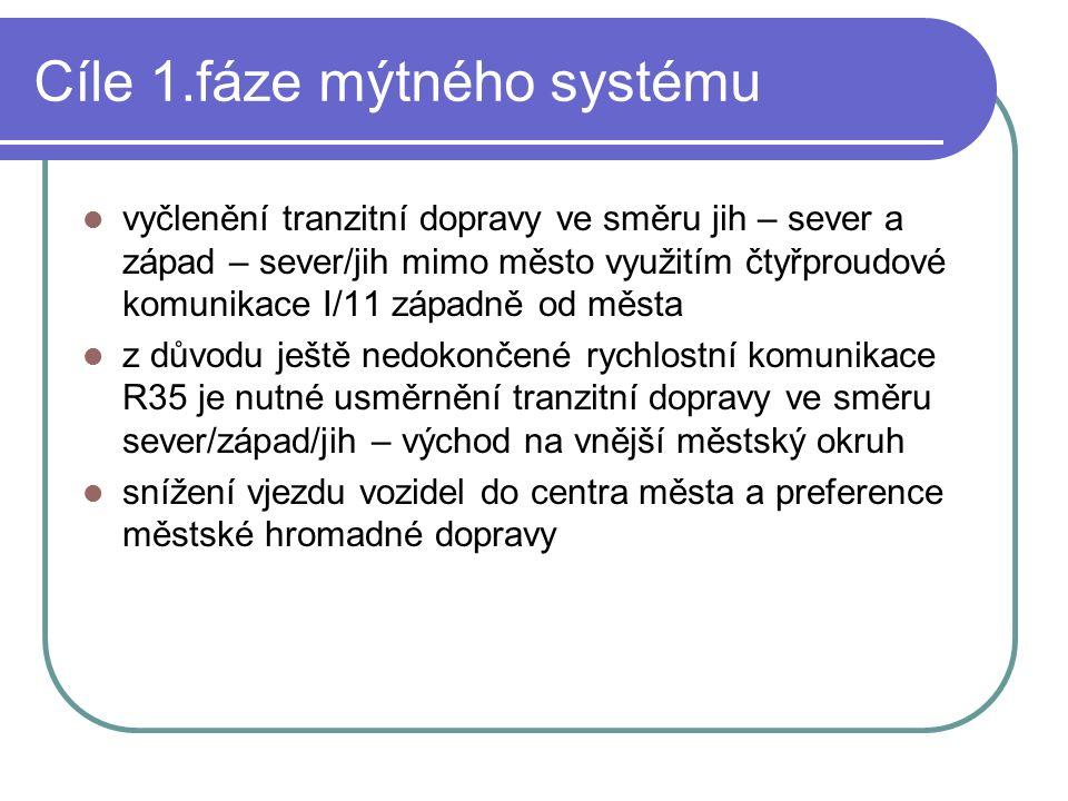 Cíle 1.fáze mýtného systému vyčlenění tranzitní dopravy ve směru jih – sever a západ – sever/jih mimo město využitím čtyřproudové komunikace I/11 zápa
