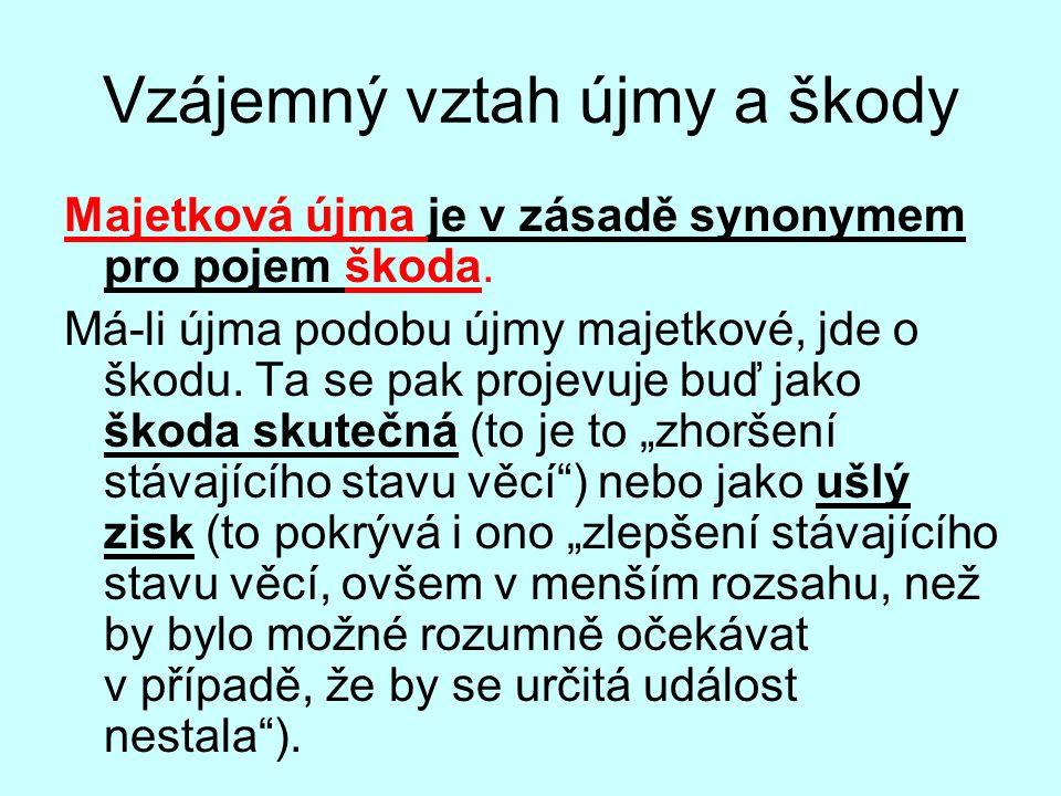 Související legislativa Vyhláška č.