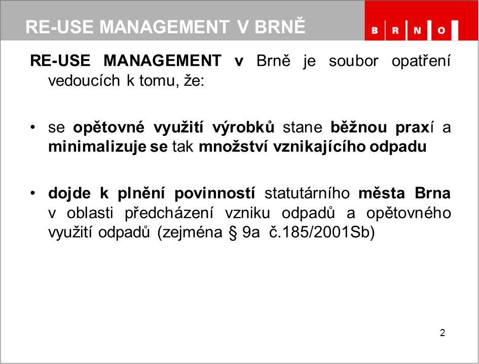 RE-USE MANAGEMENT V BRNĚ RE-USE MANAGEMENT v Brně je soubor opatření vedoucích k tomu, že: se opětovné využití výrobků stane běžnou praxí a minimalizuje se tak množství vznikajícího odpadu dojde k plnění povinností statutárního města Brna v oblasti předcházení vzniku odpadů a opětovného využití odpadů (zejména § 9a č.185/2001Sb) 2