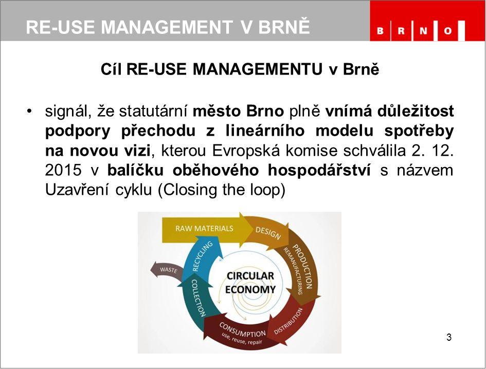 4 5 částí RE-USE MANAGEMENTU : DRUHÝ ŽIVOT RE-NAB JSEM ZPĚT RE-TEX RETRO-USE RE-USE MANAGEMENT V BRNĚ