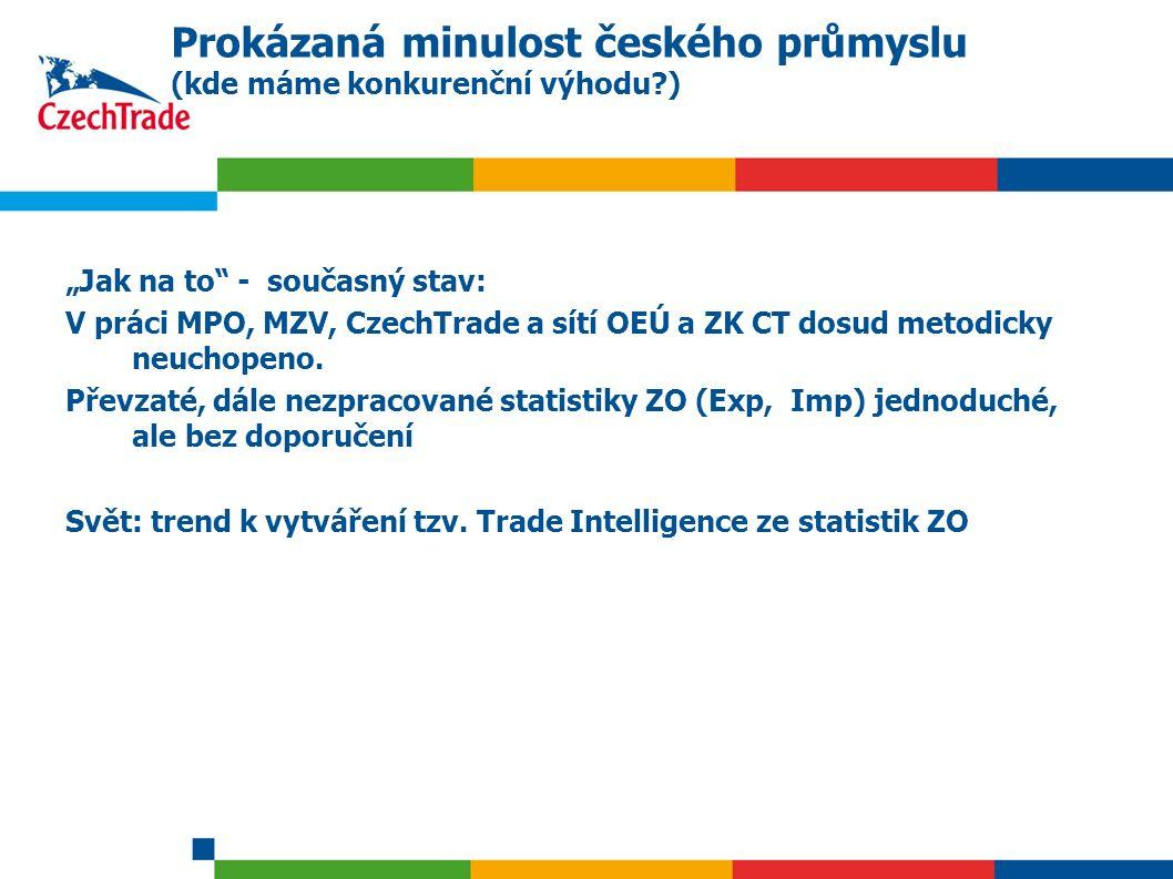 """4 Prokázaná minulost českého průmyslu (kde máme konkurenční výhodu?) """"Jak na to"""" - současný stav: V práci MPO, MZV, CzechTrade a sítí OEÚ a ZK CT dosu"""