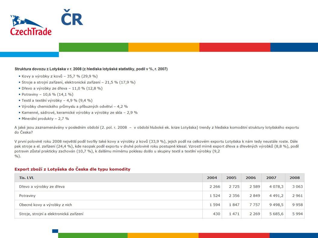 16 Západní Evropa HS6_codesektorprůmyslový obor 270112 UHLÍ ŽIVIČNÉ (BITUMENNÍ), I V PRÁŠKU, NEAGLOMER.