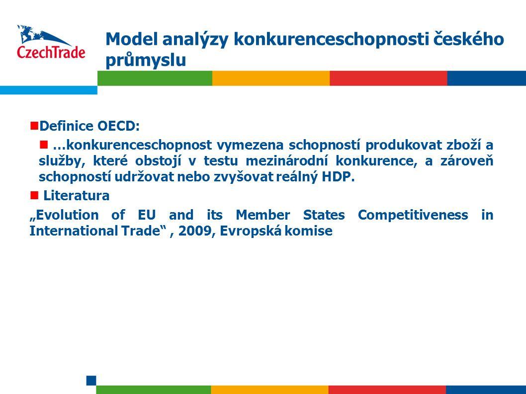 7 Model analýzy konkurenceschopnosti českého průmyslu Definice OECD: …konkurenceschopnost vymezena schopností produkovat zboží a služby, které obstojí