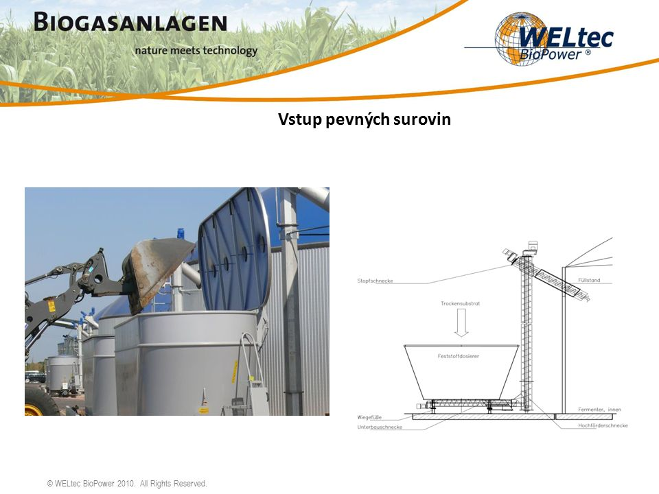 © WELtec BioPower 2010. All Rights Reserved. Vstup pevných surovin