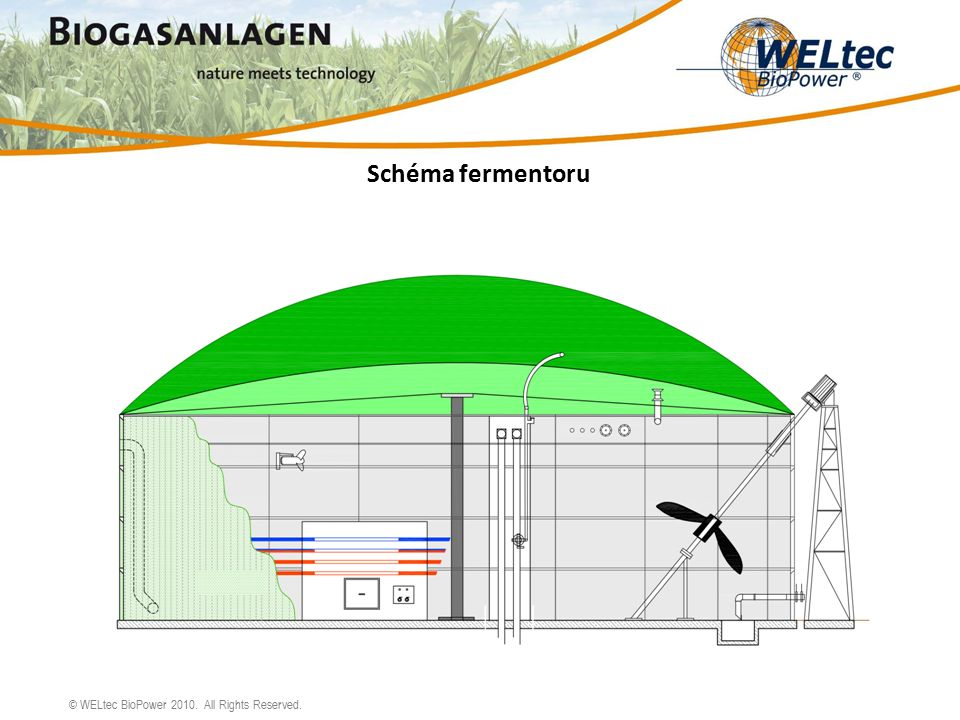 © WELtec BioPower 2010. All Rights Reserved. Schéma fermentoru