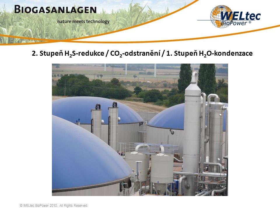 © WELtec BioPower 2010. All Rights Reserved. 2. Stupeň H 2 S-redukce / CO 2 -odstranění / 1.