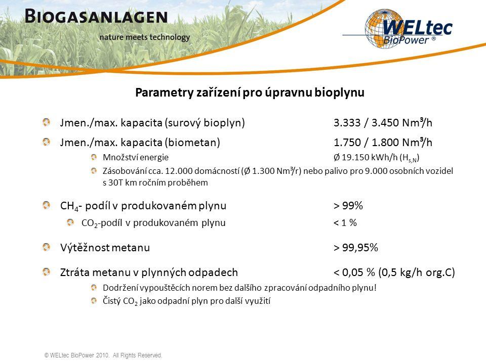 © WELtec BioPower 2010. All Rights Reserved. Parametry zařízení pro úpravnu bioplynu Jmen./max.