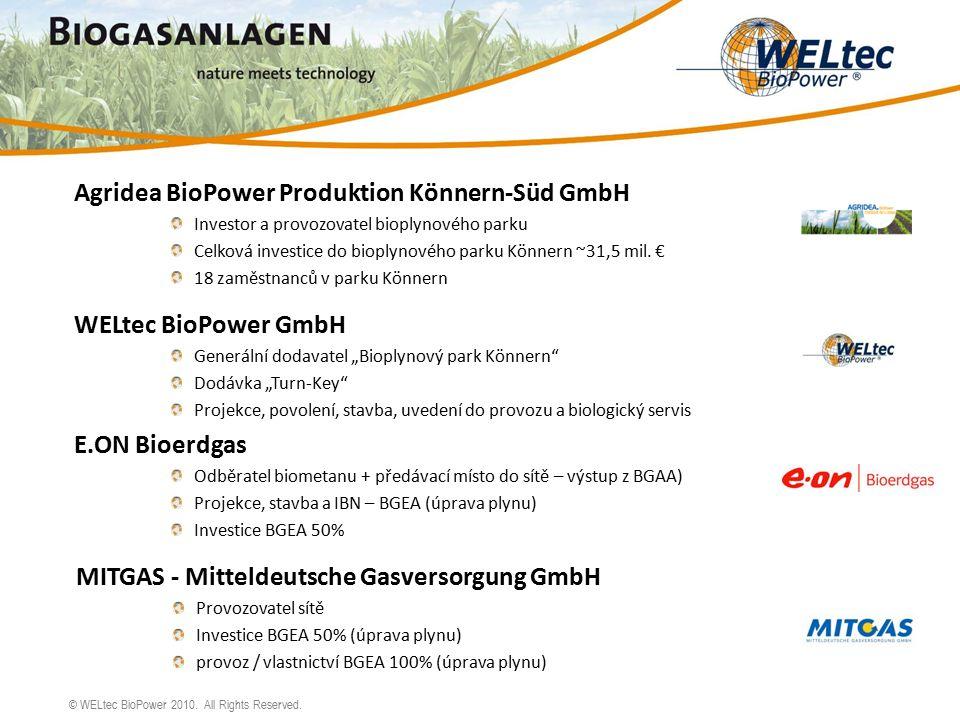 © WELtec BioPower 2010. All Rights Reserved. Schéma fermentoru
