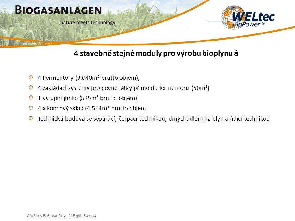 © WELtec BioPower 2010.All Rights Reserved. 2. Stupeň H 2 S-redukce / CO 2 -odstranění / 1.