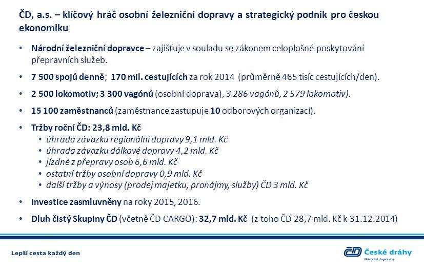 Výše pořízených investic do ŽKV v letech 2008-2014 Díky možnosti čerpání dotace z ROP upřednostněn segment regionální dopravy Investice v mil.