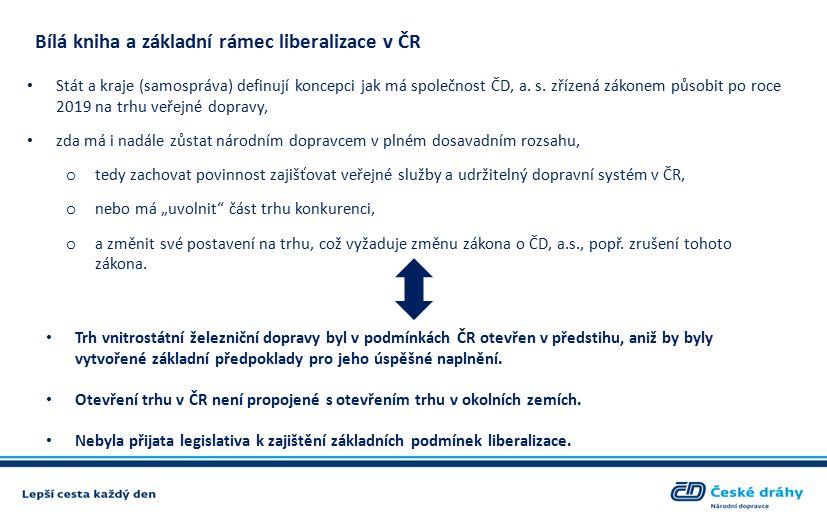 Bílá kniha a základní rámec liberalizace v ČR Stát a kraje (samospráva) definují koncepci jak má společnost ČD, a.