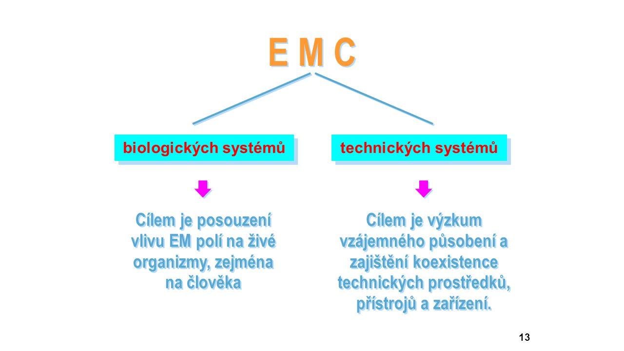 13 E M C biologických systémů technických systémů  Cílem je posouzení vlivu EM polí na živé organizmy, zejména na člověka  Cílem je posouzení vlivu EM polí na živé organizmy, zejména na člověka  Cílem je výzkum vzájemného působení a zajištění koexistence technických prostředků, přístrojů a zařízení.