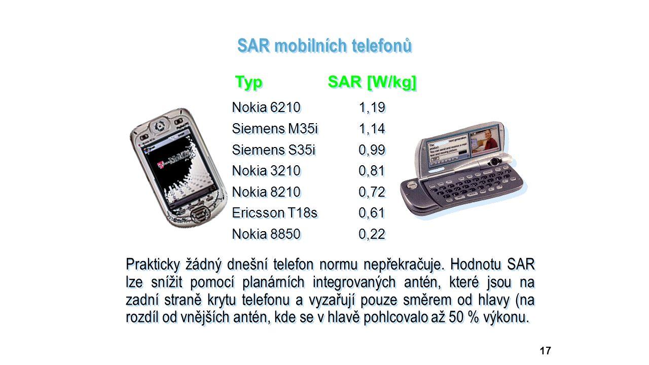 17 SAR mobilních telefonů Typ SAR [W/kg] Nokia 6210 1,19 Siemens M35i 1,14 Siemens S35i 0,99 Nokia 3210 0,81 Nokia 8210 0,72 Ericsson T18s 0,61 Nokia 8850 0,22 Typ SAR [W/kg] Nokia 6210 1,19 Siemens M35i 1,14 Siemens S35i 0,99 Nokia 3210 0,81 Nokia 8210 0,72 Ericsson T18s 0,61 Nokia 8850 0,22 Prakticky žádný dnešní telefon normu nepřekračuje.