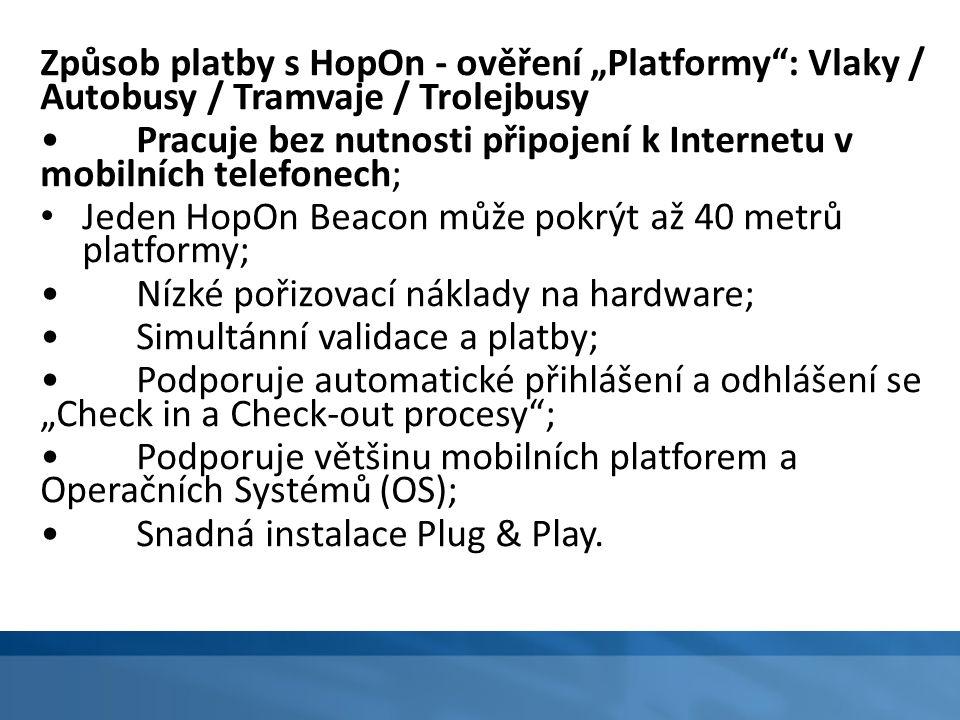"""Způsob platby s HopOn - ověření """"Platformy"""": Vlaky / Autobusy / Tramvaje / Trolejbusy Pracuje bez nutnosti připojení k Internetu v mobilních telefonec"""